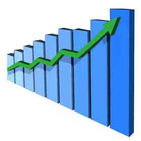 Budget prévisionnel - augmentation activité